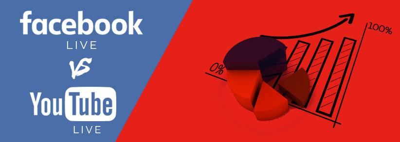 social-reporters-facebook-live_vs_youtube-live_kpi-performance-monetizzazione